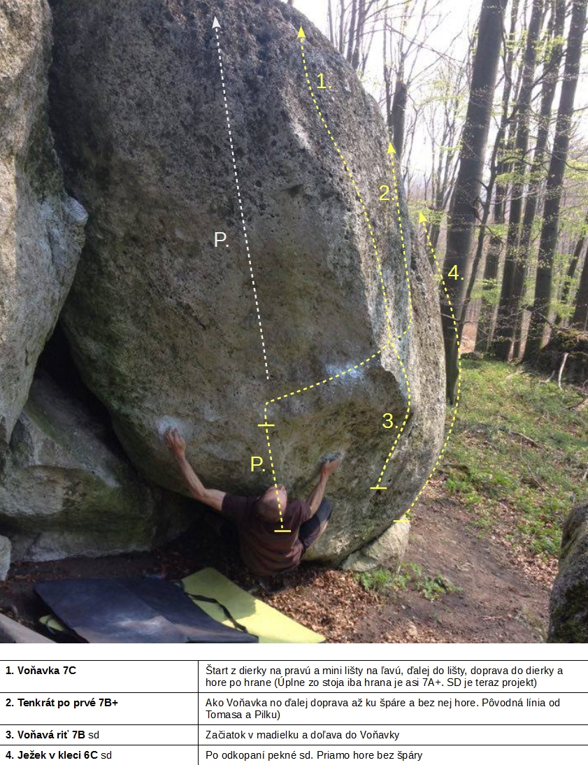 Rozbehy bouldering